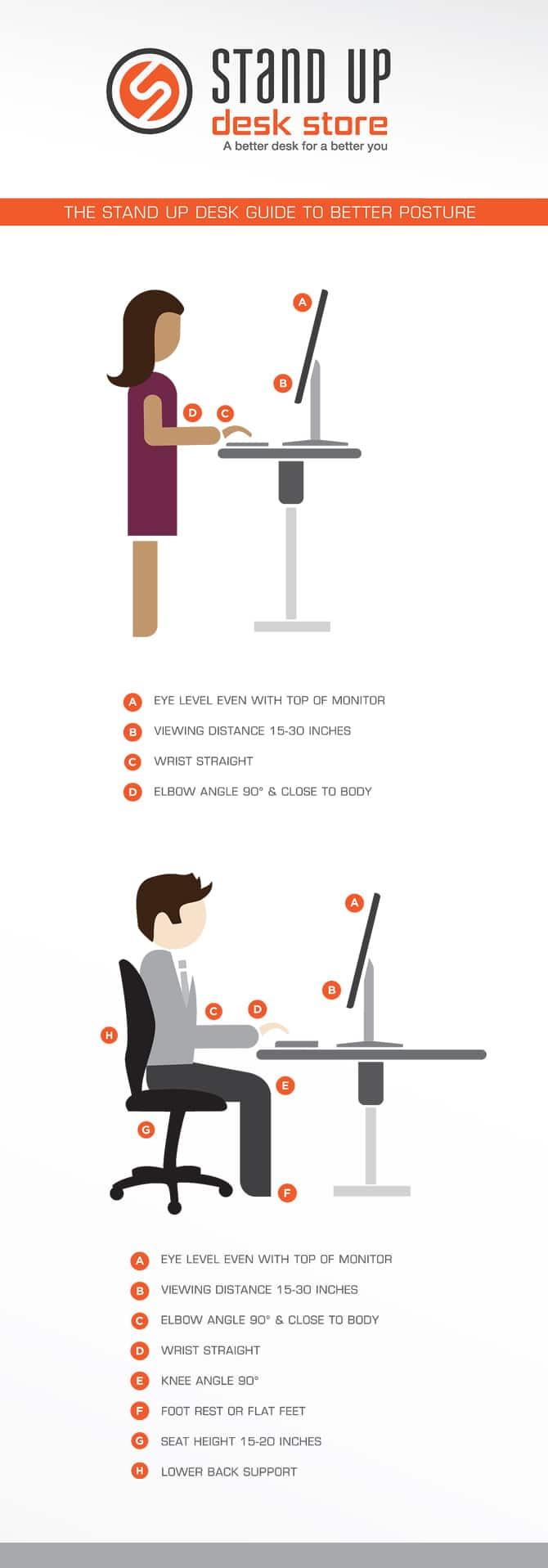 Standing Desks A Case Study
